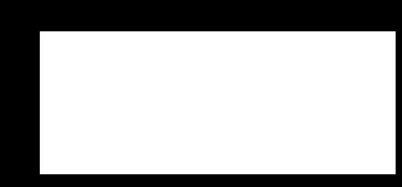 Belinda Yates & Associates - Music Consultant